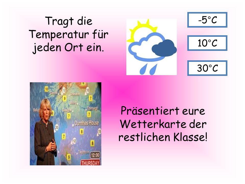 Tragt die Temperatur für jeden Ort ein. Präsentiert eure Wetterkarte der restlichen Klasse! -5°C 10°C 30°C