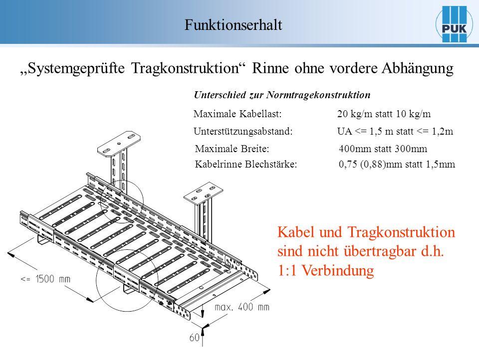 Funktionserhalt Systemgeprüfte Tragkonstruktion Rinne ohne vordere Abhängung Unterschied zur Normtragekonstruktion Maximale Kabellast: 20 kg/m statt 1
