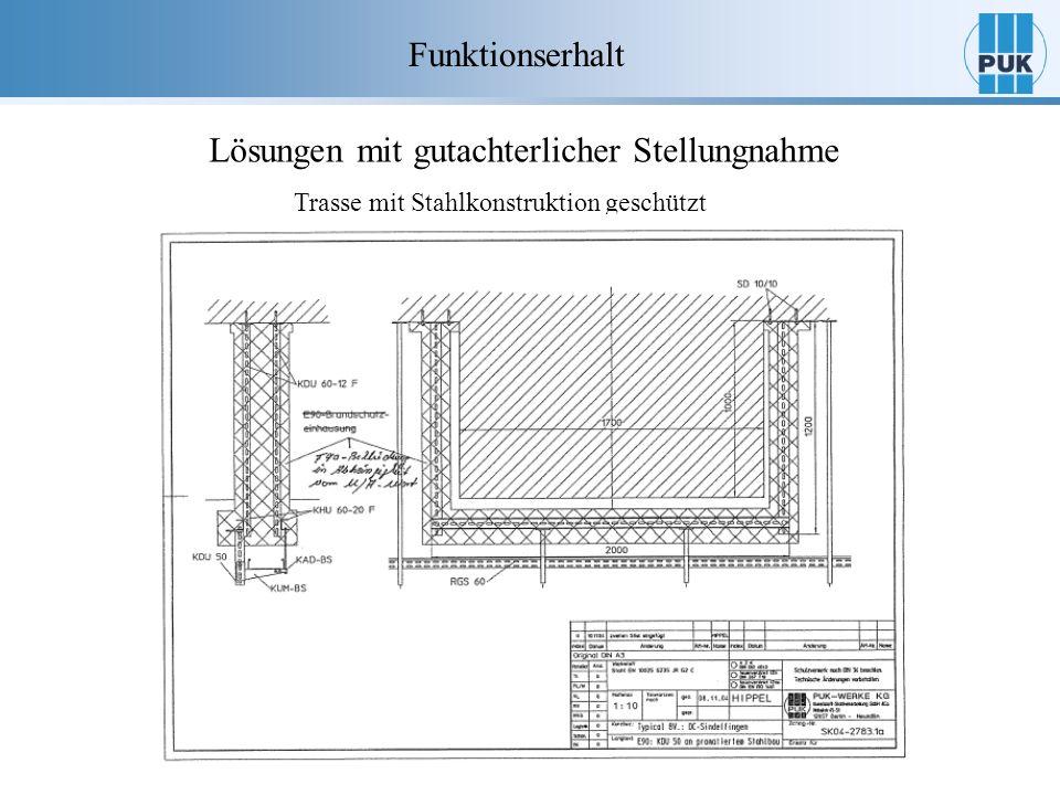 Funktionserhalt Lösungen mit gutachterlicher Stellungnahme Trasse mit Stahlkonstruktion geschützt