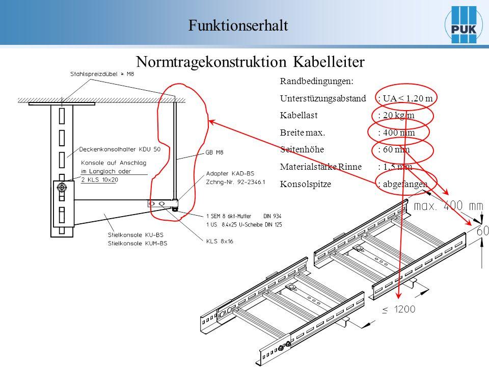 Funktionserhalt Normtragekonstruktion Kabelleiter Randbedingungen: Unterstüzungsabstand: UA 1,20 m Kabellast: 20 kg/m Breite max.: 400 mm Seitenhöhe: