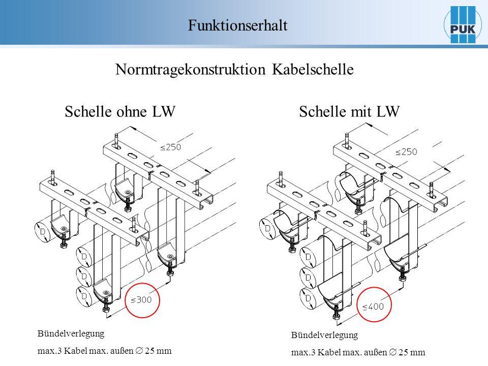 Funktionserhalt Normtragekonstruktion Kabelschelle Schelle ohne LWSchelle mit LW Bündelverlegung max.3 Kabel max. außen 25 mm Bündelverlegung max.3 Ka