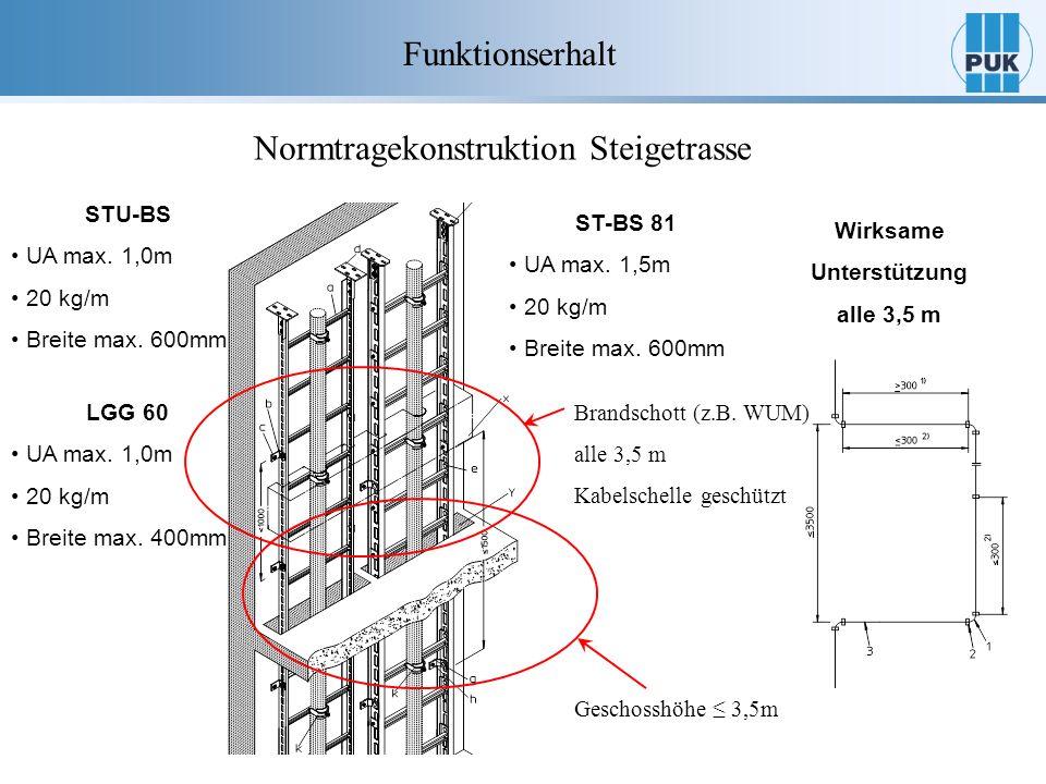 Funktionserhalt Normtragekonstruktion Steigetrasse STU-BS UA max. 1,0m 20 kg/m Breite max. 600mm ST-BS 81 UA max. 1,5m 20 kg/m Breite max. 600mm Wirks