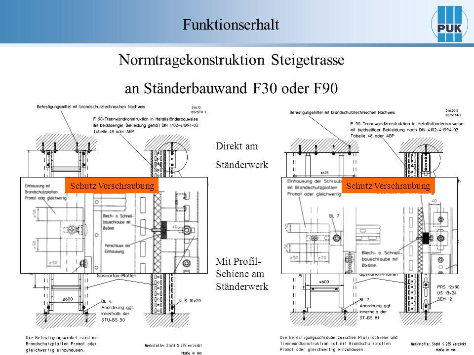 Funktionserhalt Normtragekonstruktion Steigetrasse an Ständerbauwand F30 oder F90 Direkt am Ständerwerk Mit Profil- Schiene am Ständerwerk Schutz Vers