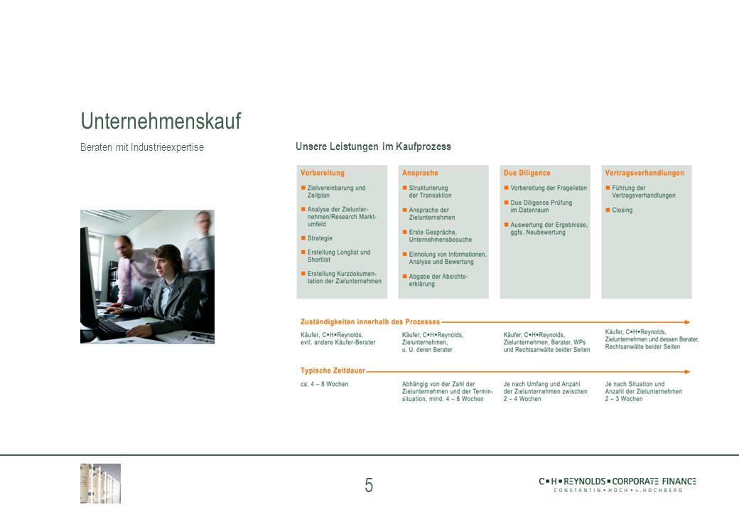 5 Unsere Leistungen im Kaufprozess Unternehmenskauf Beraten mit Industrieexpertise