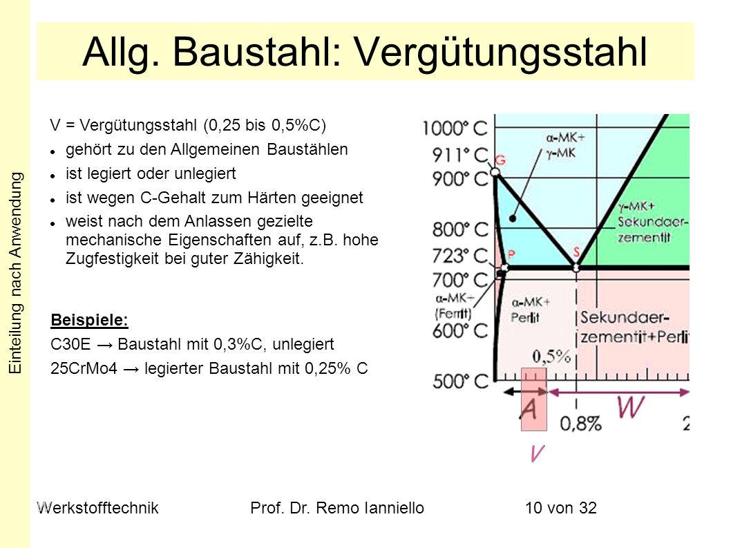 WerkstofftechnikProf. Dr. Remo Ianniello10 von 32 V = Vergütungsstahl (0,25 bis 0,5%C) gehört zu den Allgemeinen Baustählen ist legiert oder unlegiert