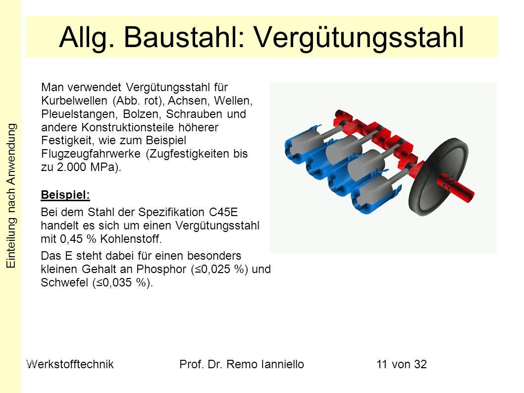 WerkstofftechnikProf. Dr. Remo Ianniello11 von 32 Allg. Baustahl: Vergütungsstahl Einteilung nach Anwendung Man verwendet Vergütungsstahl für Kurbelwe