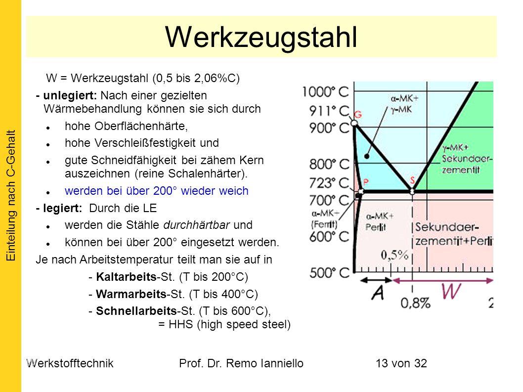 WerkstofftechnikProf. Dr. Remo Ianniello13 von 32 W = Werkzeugstahl (0,5 bis 2,06%C) - unlegiert: Nach einer gezielten Wärmebehandlung können sie sich