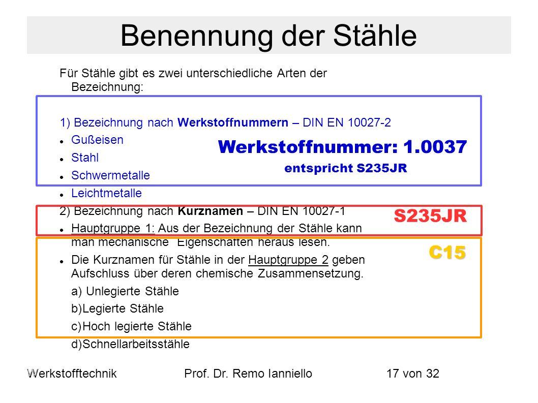 WerkstofftechnikProf. Dr. Remo Ianniello17 von 32 Benennung der Stähle Für Stähle gibt es zwei unterschiedliche Arten der Bezeichnung: 1) Bezeichnung