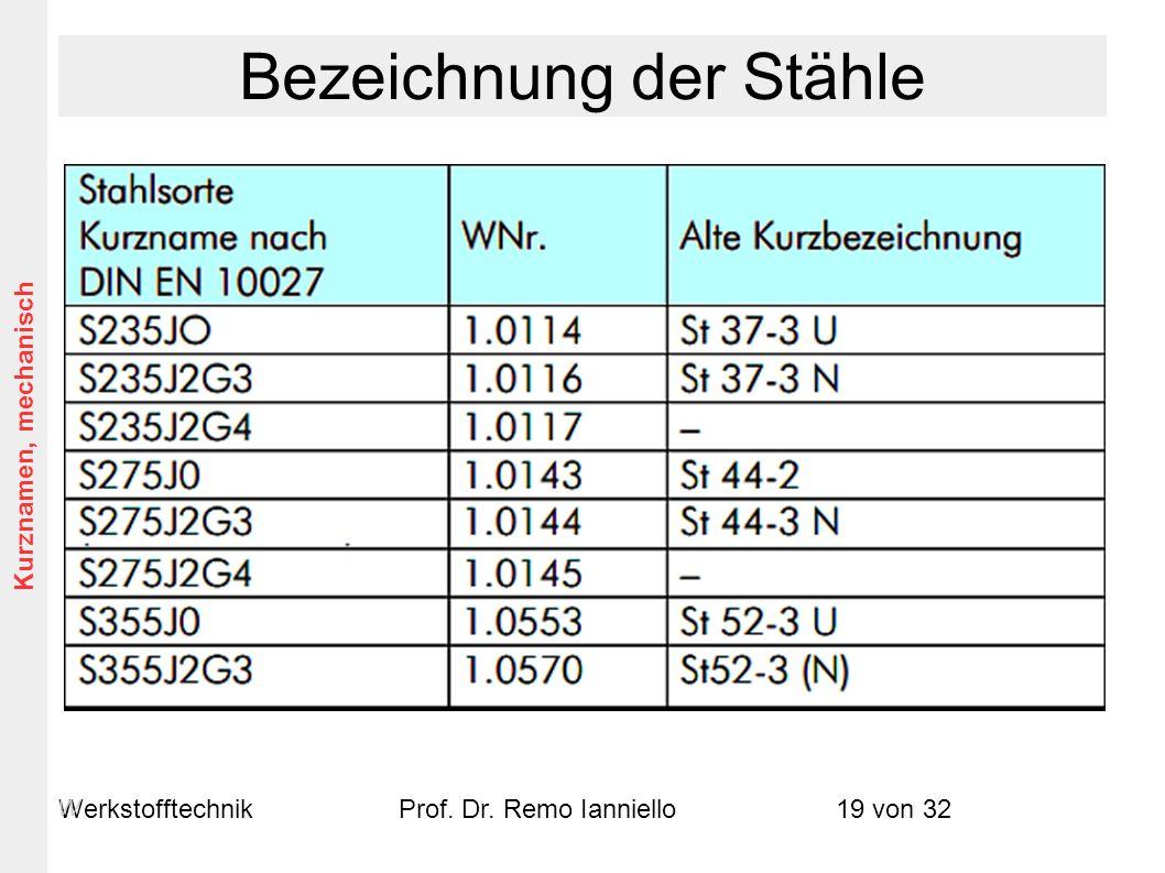 WerkstofftechnikProf. Dr. Remo Ianniello19 von 32 Bezeichnung der Stähle Kurznamen, mechanisch W