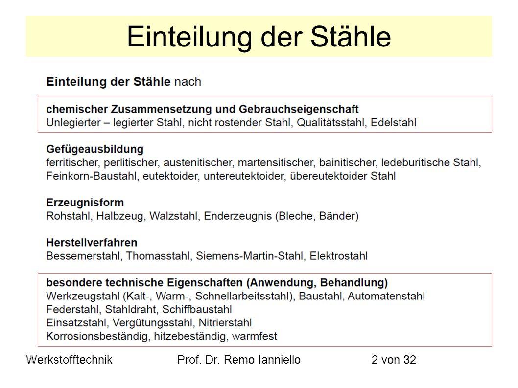 WerkstofftechnikProf. Dr. Remo Ianniello2 von 32 Einteilung der Stähle W