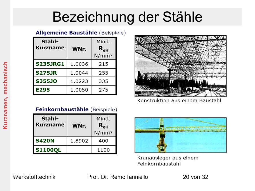 WerkstofftechnikProf. Dr. Remo Ianniello20 von 32 Bezeichnung der Stähle Kurznamen, mechanisch W