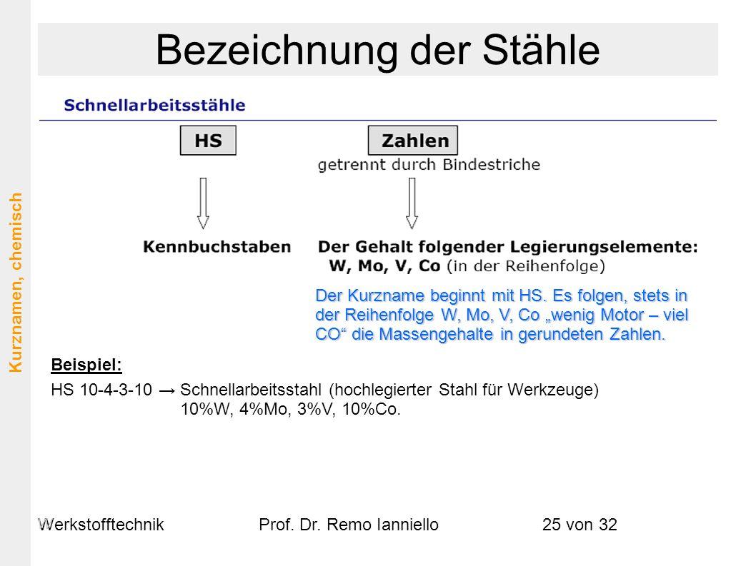WerkstofftechnikProf. Dr. Remo Ianniello25 von 32 Kurznamen, chemisch Der Kurzname beginnt mit HS. Es folgen, stets in der Reihenfolge W, Mo, V, Co we
