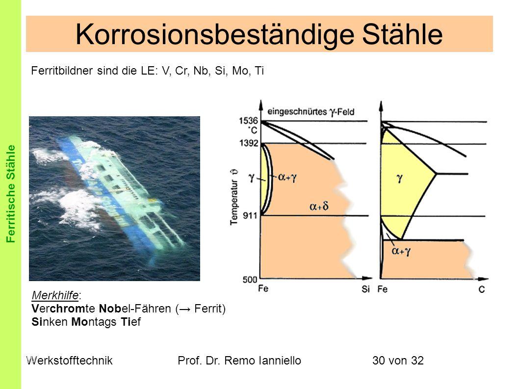WerkstofftechnikProf. Dr. Remo Ianniello30 von 32 Korrosionsbeständige Stähle Merkhilfe: Verchromte Nobel-Fähren ( Ferrit) Sinken Montags Tief Ferriti