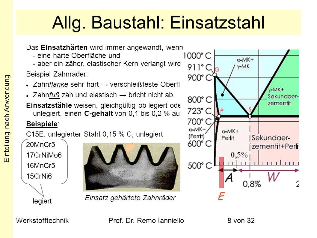 WerkstofftechnikProf. Dr. Remo Ianniello8 von 32 Das Einsatzhärten wird immer angewandt, wenn - eine harte Oberfläche und - aber ein zäher, elastische