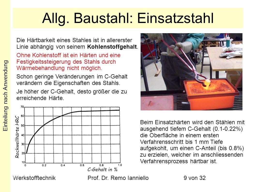 WerkstofftechnikProf. Dr. Remo Ianniello9 von 32 Allg. Baustahl: Einsatzstahl Einteilung nach Anwendung Die Härtbarkeit eines Stahles ist in allererst