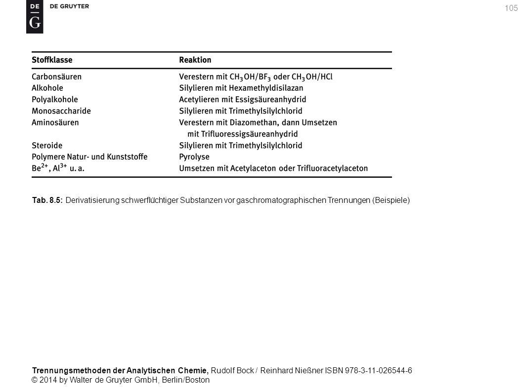 Trennungsmethoden der Analytischen Chemie, Rudolf Bock / Reinhard Nießner ISBN 978-3-11-026544-6 © 2014 by Walter de Gruyter GmbH, Berlin/Boston 105 Tab.