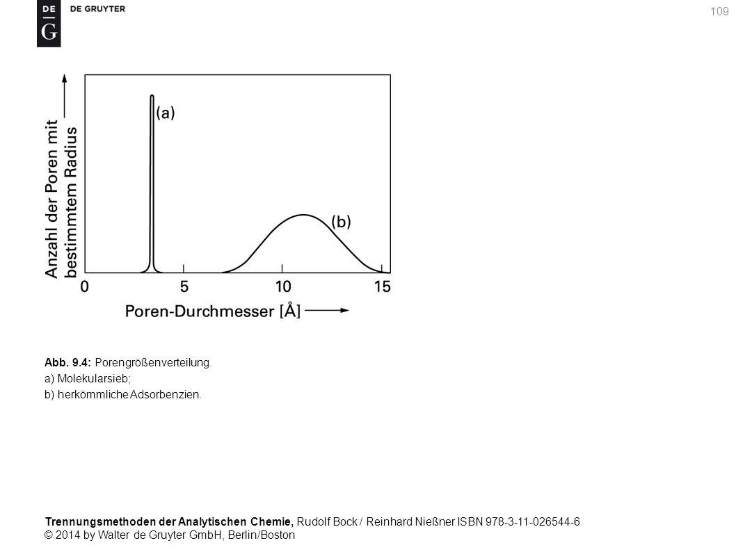 Trennungsmethoden der Analytischen Chemie, Rudolf Bock / Reinhard Nießner ISBN 978-3-11-026544-6 © 2014 by Walter de Gruyter GmbH, Berlin/Boston 109 Abb.