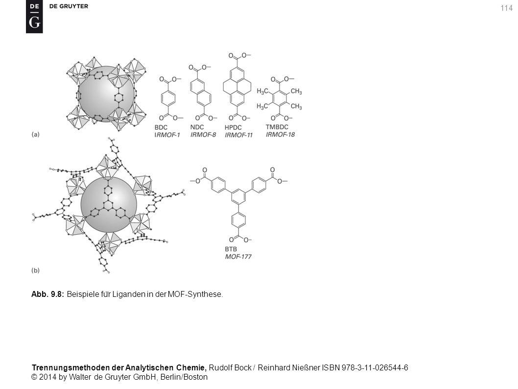 Trennungsmethoden der Analytischen Chemie, Rudolf Bock / Reinhard Nießner ISBN 978-3-11-026544-6 © 2014 by Walter de Gruyter GmbH, Berlin/Boston 114 Abb.