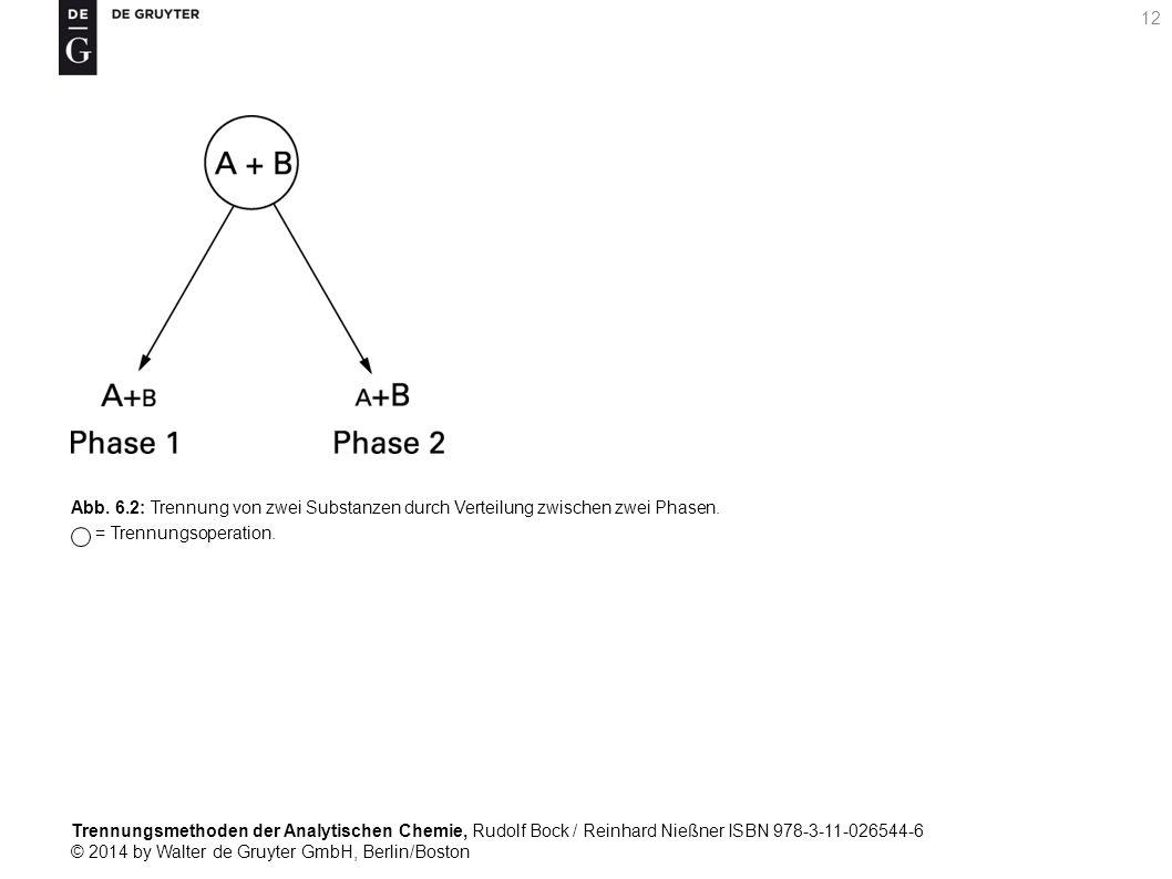 Trennungsmethoden der Analytischen Chemie, Rudolf Bock / Reinhard Nießner ISBN 978-3-11-026544-6 © 2014 by Walter de Gruyter GmbH, Berlin/Boston 12 Abb.