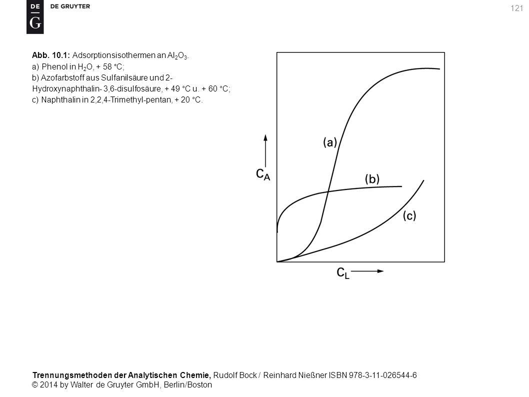 Trennungsmethoden der Analytischen Chemie, Rudolf Bock / Reinhard Nießner ISBN 978-3-11-026544-6 © 2014 by Walter de Gruyter GmbH, Berlin/Boston 121 Abb.