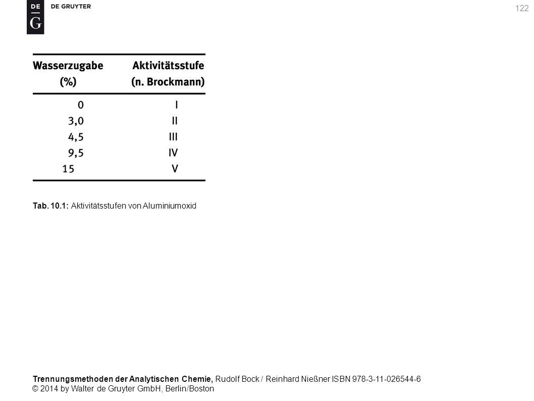 Trennungsmethoden der Analytischen Chemie, Rudolf Bock / Reinhard Nießner ISBN 978-3-11-026544-6 © 2014 by Walter de Gruyter GmbH, Berlin/Boston 122 Tab.