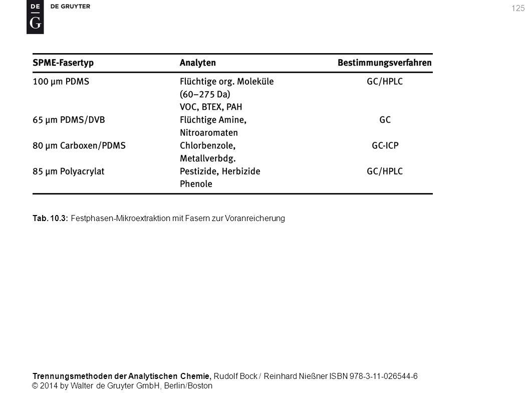 Trennungsmethoden der Analytischen Chemie, Rudolf Bock / Reinhard Nießner ISBN 978-3-11-026544-6 © 2014 by Walter de Gruyter GmbH, Berlin/Boston 125 Tab.