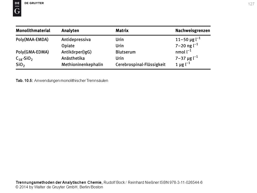 Trennungsmethoden der Analytischen Chemie, Rudolf Bock / Reinhard Nießner ISBN 978-3-11-026544-6 © 2014 by Walter de Gruyter GmbH, Berlin/Boston 127 Tab.