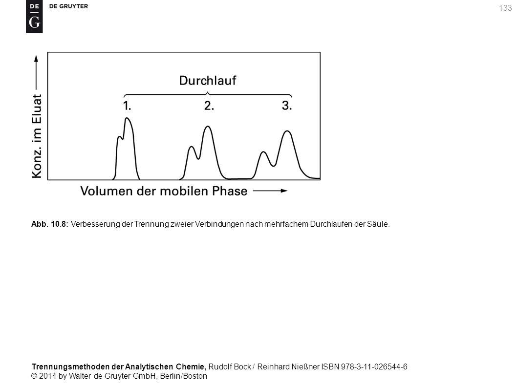 Trennungsmethoden der Analytischen Chemie, Rudolf Bock / Reinhard Nießner ISBN 978-3-11-026544-6 © 2014 by Walter de Gruyter GmbH, Berlin/Boston 133 Abb.