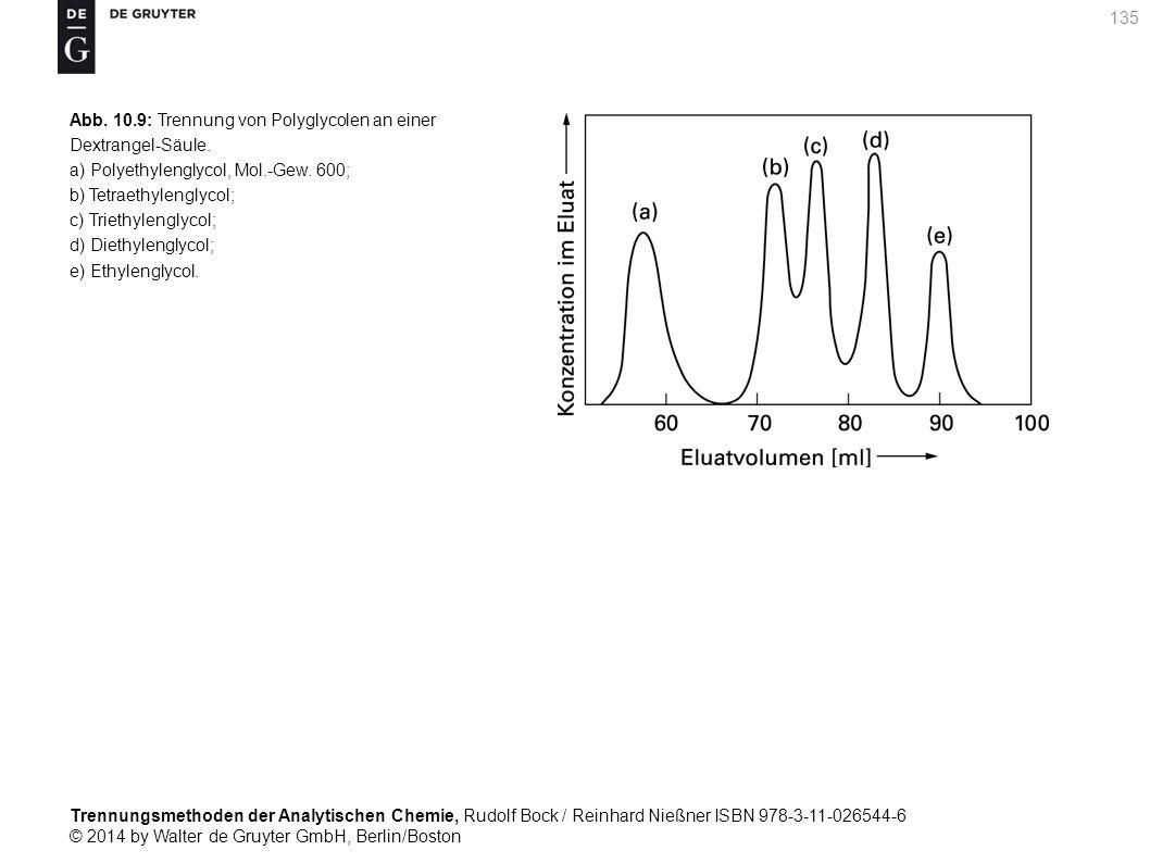 Trennungsmethoden der Analytischen Chemie, Rudolf Bock / Reinhard Nießner ISBN 978-3-11-026544-6 © 2014 by Walter de Gruyter GmbH, Berlin/Boston 135 Abb.