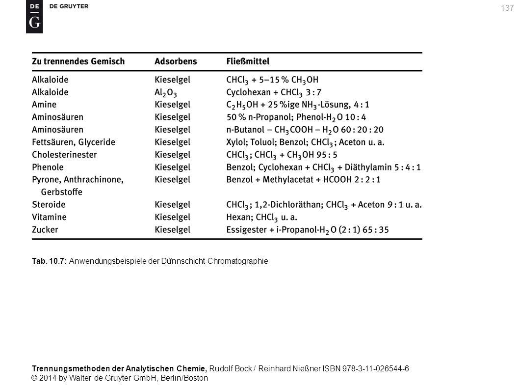 Trennungsmethoden der Analytischen Chemie, Rudolf Bock / Reinhard Nießner ISBN 978-3-11-026544-6 © 2014 by Walter de Gruyter GmbH, Berlin/Boston 137 Tab.