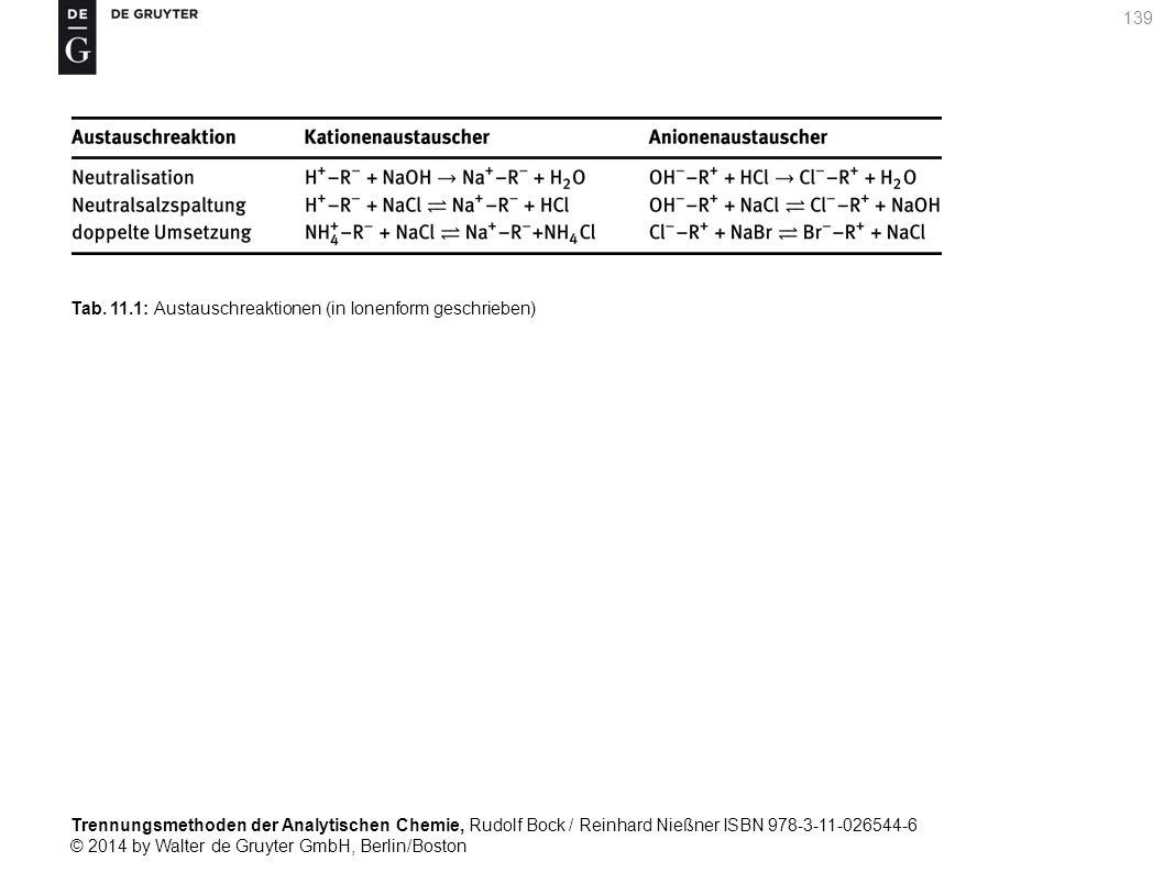 Trennungsmethoden der Analytischen Chemie, Rudolf Bock / Reinhard Nießner ISBN 978-3-11-026544-6 © 2014 by Walter de Gruyter GmbH, Berlin/Boston 139 Tab.
