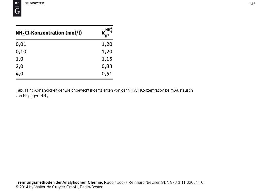 Trennungsmethoden der Analytischen Chemie, Rudolf Bock / Reinhard Nießner ISBN 978-3-11-026544-6 © 2014 by Walter de Gruyter GmbH, Berlin/Boston 146 Tab.