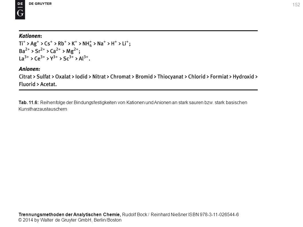 Trennungsmethoden der Analytischen Chemie, Rudolf Bock / Reinhard Nießner ISBN 978-3-11-026544-6 © 2014 by Walter de Gruyter GmbH, Berlin/Boston 152 Tab.