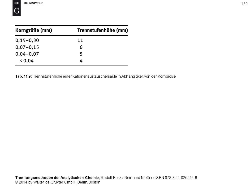 Trennungsmethoden der Analytischen Chemie, Rudolf Bock / Reinhard Nießner ISBN 978-3-11-026544-6 © 2014 by Walter de Gruyter GmbH, Berlin/Boston 159 Tab.