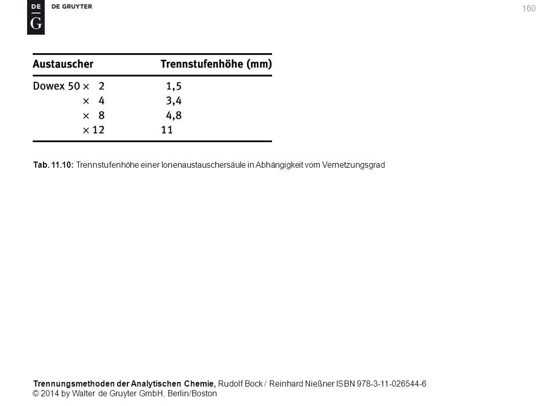 Trennungsmethoden der Analytischen Chemie, Rudolf Bock / Reinhard Nießner ISBN 978-3-11-026544-6 © 2014 by Walter de Gruyter GmbH, Berlin/Boston 160 Tab.