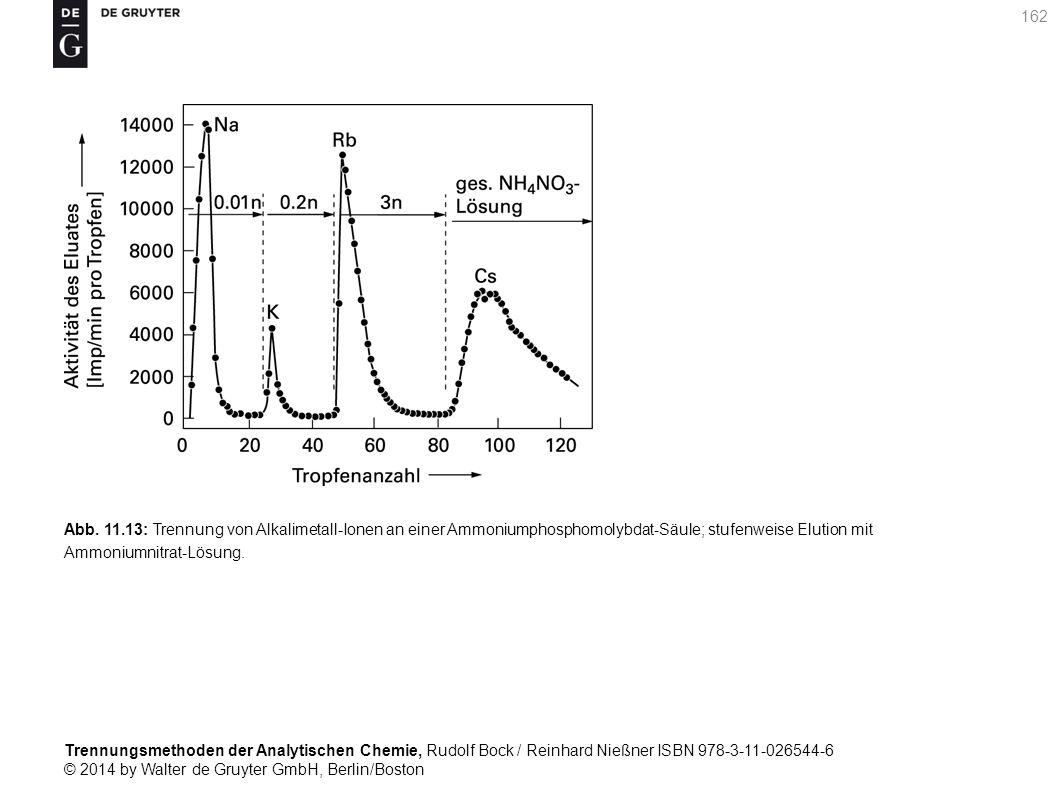 Trennungsmethoden der Analytischen Chemie, Rudolf Bock / Reinhard Nießner ISBN 978-3-11-026544-6 © 2014 by Walter de Gruyter GmbH, Berlin/Boston 162 Abb.