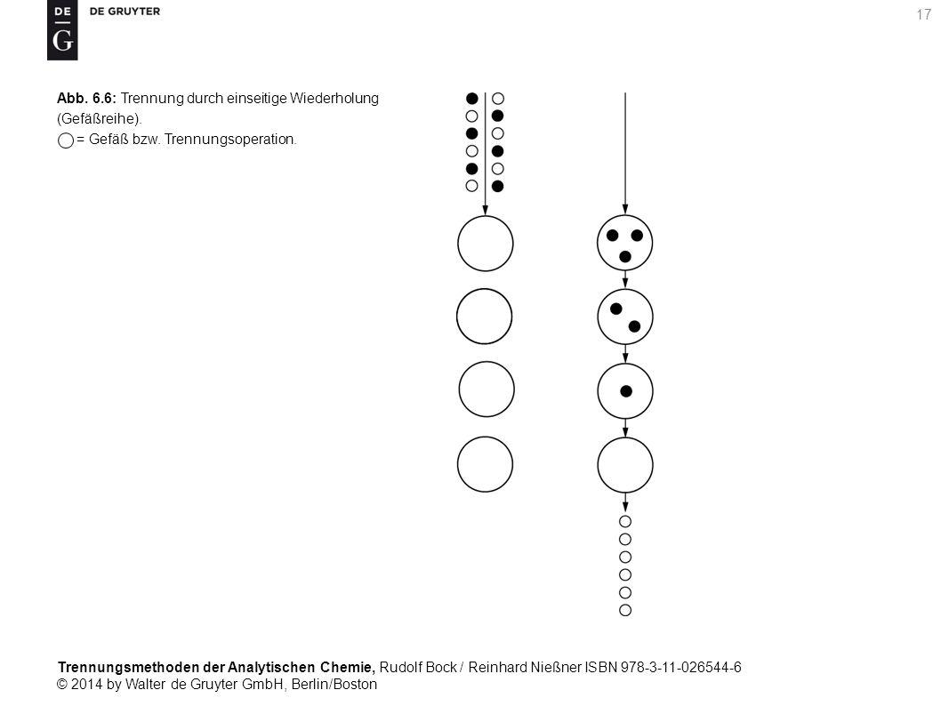 Trennungsmethoden der Analytischen Chemie, Rudolf Bock / Reinhard Nießner ISBN 978-3-11-026544-6 © 2014 by Walter de Gruyter GmbH, Berlin/Boston 17 Abb.