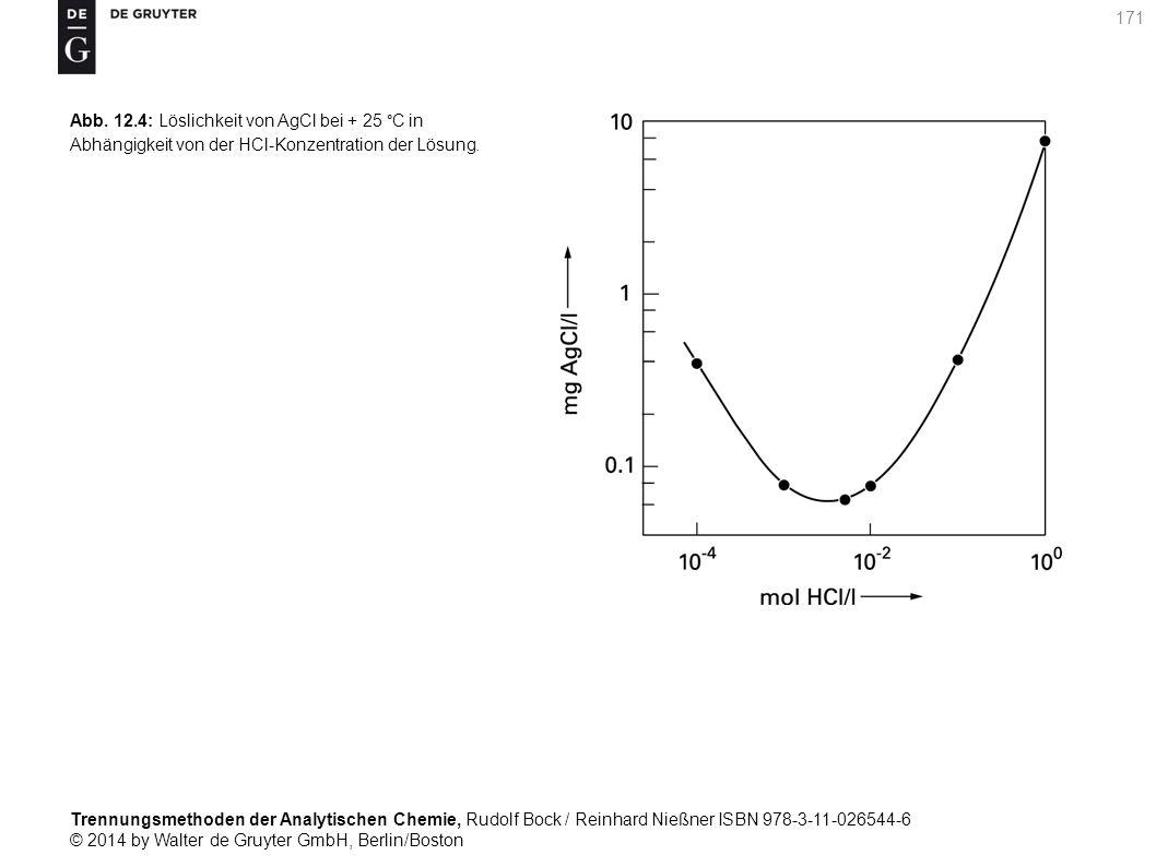 Trennungsmethoden der Analytischen Chemie, Rudolf Bock / Reinhard Nießner ISBN 978-3-11-026544-6 © 2014 by Walter de Gruyter GmbH, Berlin/Boston 171 Abb.