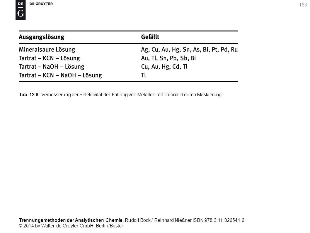 Trennungsmethoden der Analytischen Chemie, Rudolf Bock / Reinhard Nießner ISBN 978-3-11-026544-6 © 2014 by Walter de Gruyter GmbH, Berlin/Boston 183 Tab.