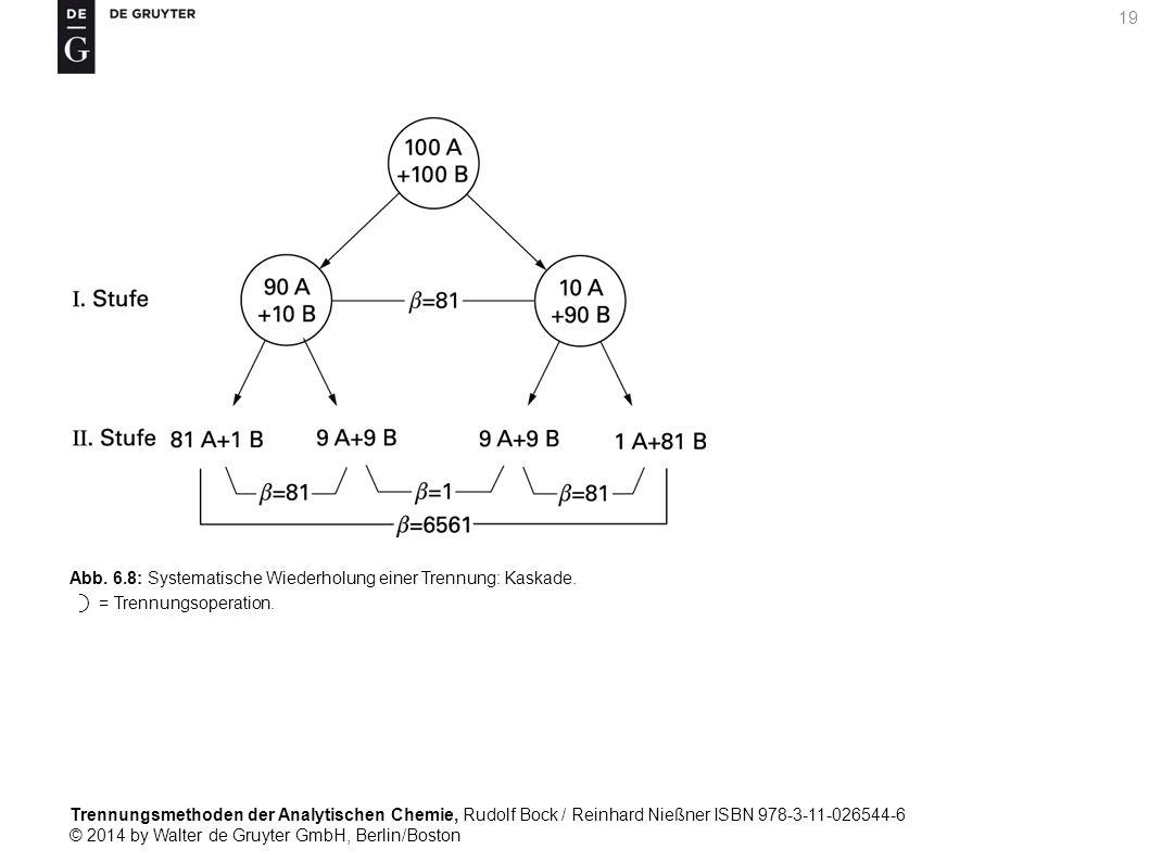 Trennungsmethoden der Analytischen Chemie, Rudolf Bock / Reinhard Nießner ISBN 978-3-11-026544-6 © 2014 by Walter de Gruyter GmbH, Berlin/Boston 19 Abb.