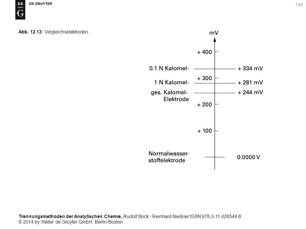 Trennungsmethoden der Analytischen Chemie, Rudolf Bock / Reinhard Nießner ISBN 978-3-11-026544-6 © 2014 by Walter de Gruyter GmbH, Berlin/Boston 190 Abb.