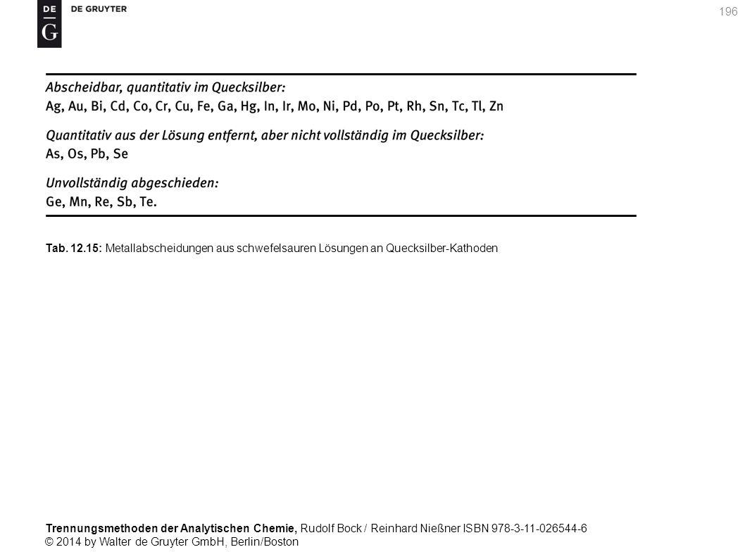Trennungsmethoden der Analytischen Chemie, Rudolf Bock / Reinhard Nießner ISBN 978-3-11-026544-6 © 2014 by Walter de Gruyter GmbH, Berlin/Boston 196 Tab.