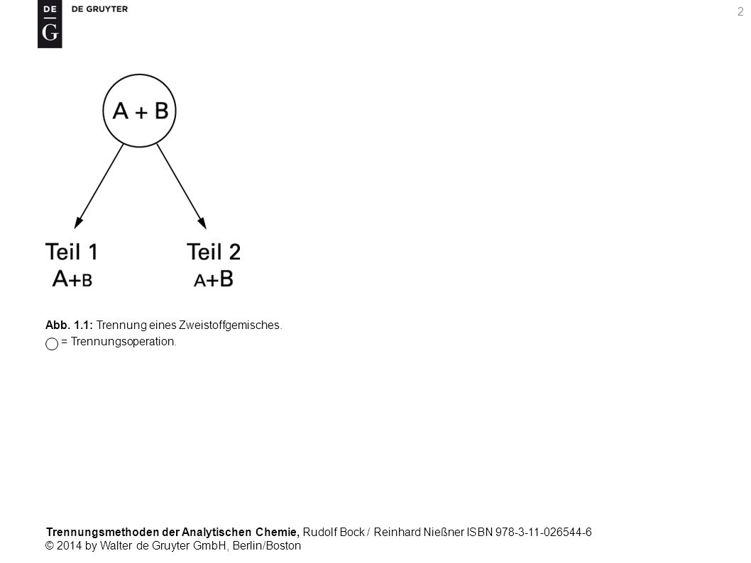 Trennungsmethoden der Analytischen Chemie, Rudolf Bock / Reinhard Nießner ISBN 978-3-11-026544-6 © 2014 by Walter de Gruyter GmbH, Berlin/Boston 3 Tab.