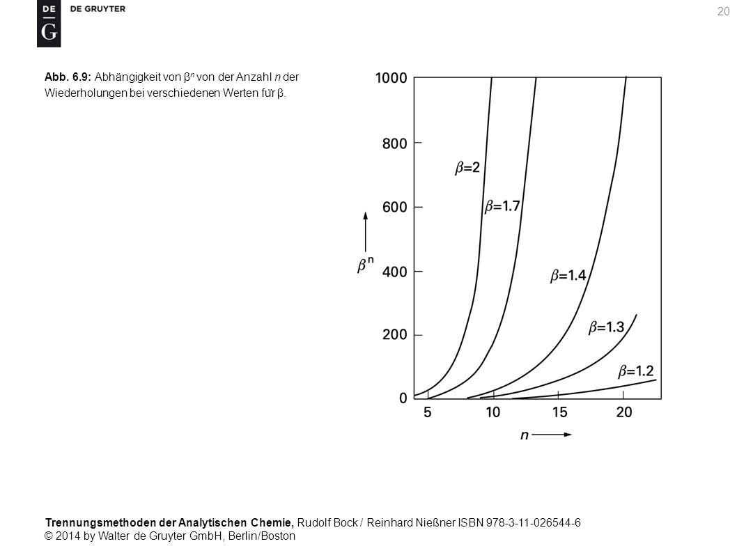 Trennungsmethoden der Analytischen Chemie, Rudolf Bock / Reinhard Nießner ISBN 978-3-11-026544-6 © 2014 by Walter de Gruyter GmbH, Berlin/Boston 20 Abb.