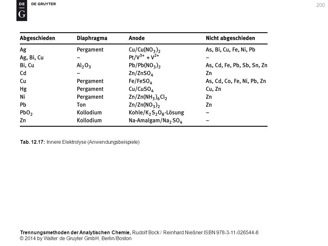 Trennungsmethoden der Analytischen Chemie, Rudolf Bock / Reinhard Nießner ISBN 978-3-11-026544-6 © 2014 by Walter de Gruyter GmbH, Berlin/Boston 200 Tab.