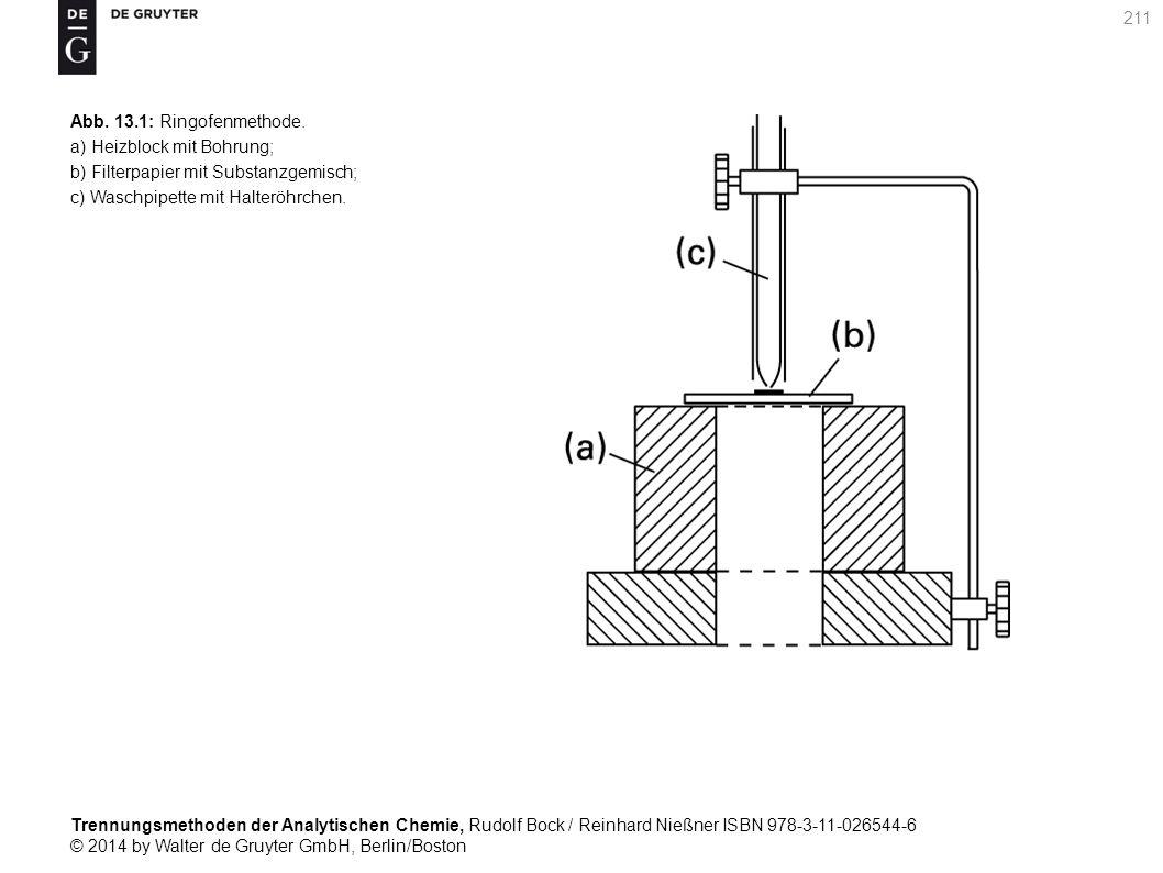 Trennungsmethoden der Analytischen Chemie, Rudolf Bock / Reinhard Nießner ISBN 978-3-11-026544-6 © 2014 by Walter de Gruyter GmbH, Berlin/Boston 211 Abb.