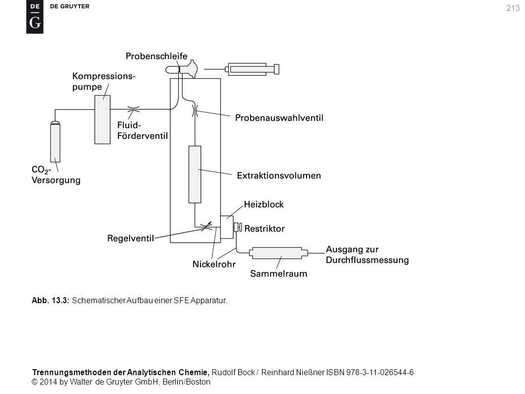Trennungsmethoden der Analytischen Chemie, Rudolf Bock / Reinhard Nießner ISBN 978-3-11-026544-6 © 2014 by Walter de Gruyter GmbH, Berlin/Boston 213 Abb.
