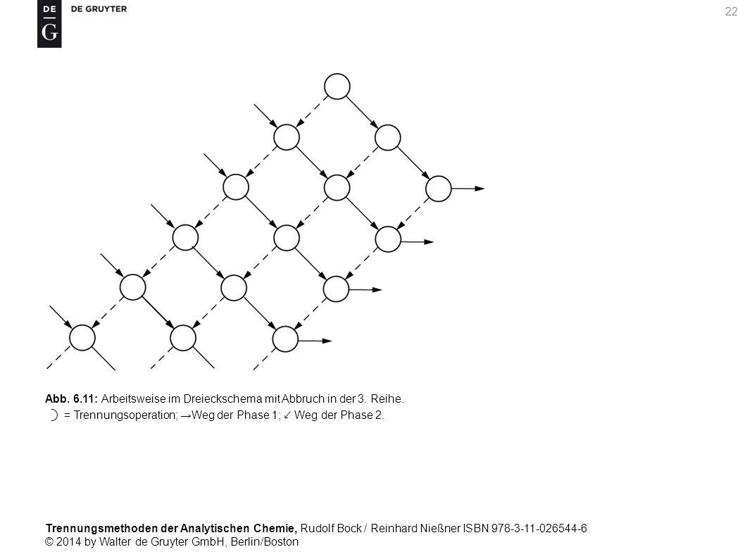 Trennungsmethoden der Analytischen Chemie, Rudolf Bock / Reinhard Nießner ISBN 978-3-11-026544-6 © 2014 by Walter de Gruyter GmbH, Berlin/Boston 22 Abb.