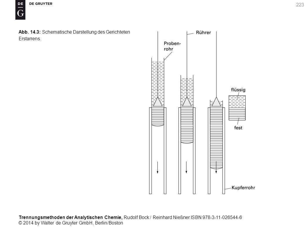 Trennungsmethoden der Analytischen Chemie, Rudolf Bock / Reinhard Nießner ISBN 978-3-11-026544-6 © 2014 by Walter de Gruyter GmbH, Berlin/Boston 223 Abb.