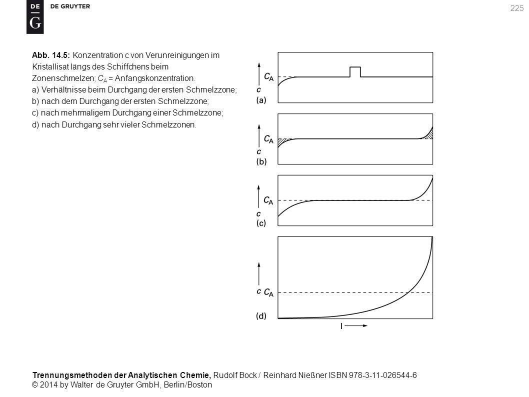 Trennungsmethoden der Analytischen Chemie, Rudolf Bock / Reinhard Nießner ISBN 978-3-11-026544-6 © 2014 by Walter de Gruyter GmbH, Berlin/Boston 225 Abb.